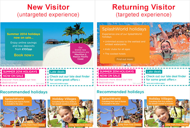Example of a targeted static banner showing a new visitor vs a returning visitor